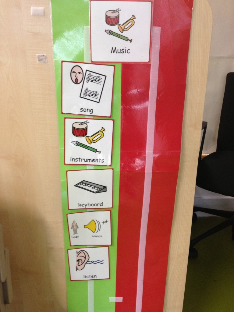 visual symbols for music lesson